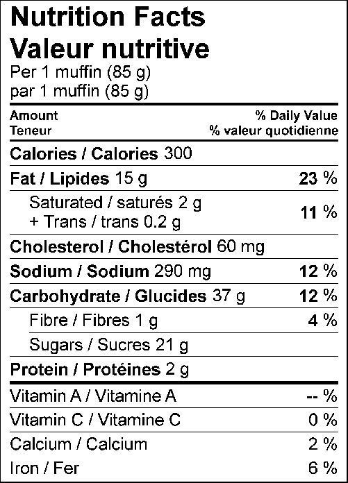 Blueberry Muffin Nutritional Information