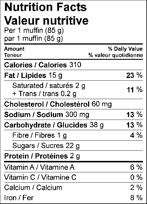 Carrot Muffins Nutritional Information